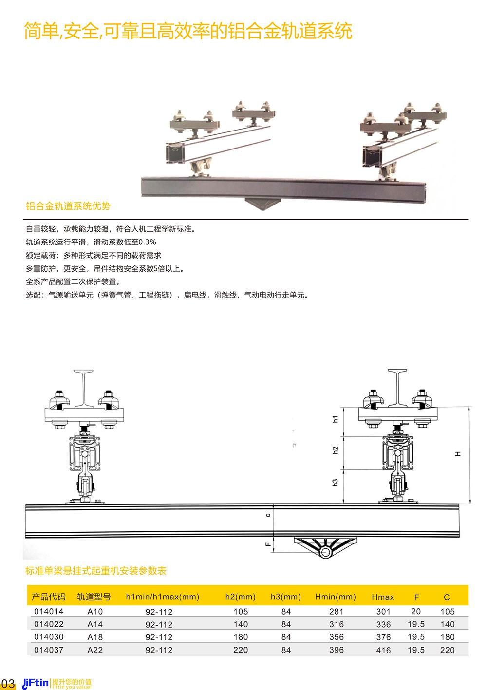 铝合金KBK起重机